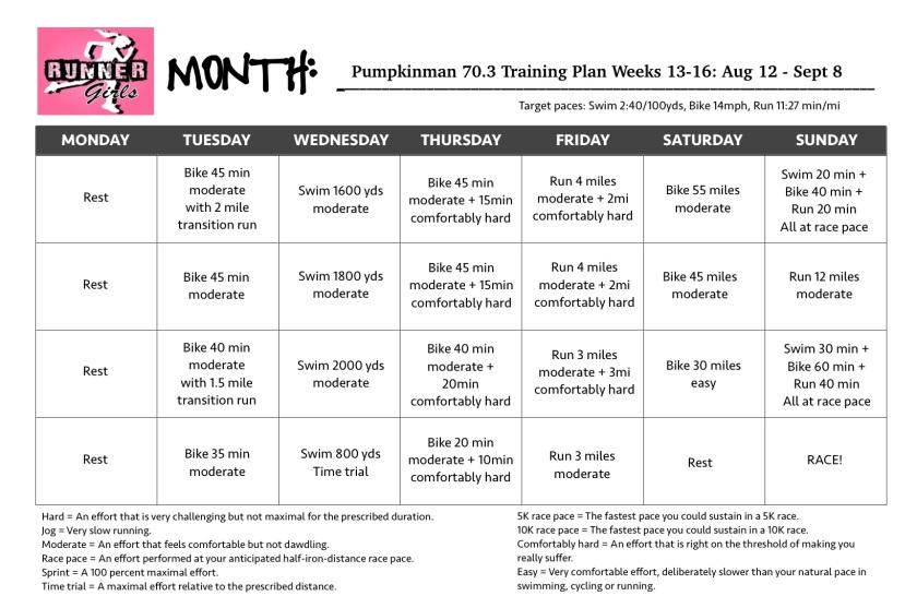 70.3trainingweeks13to16
